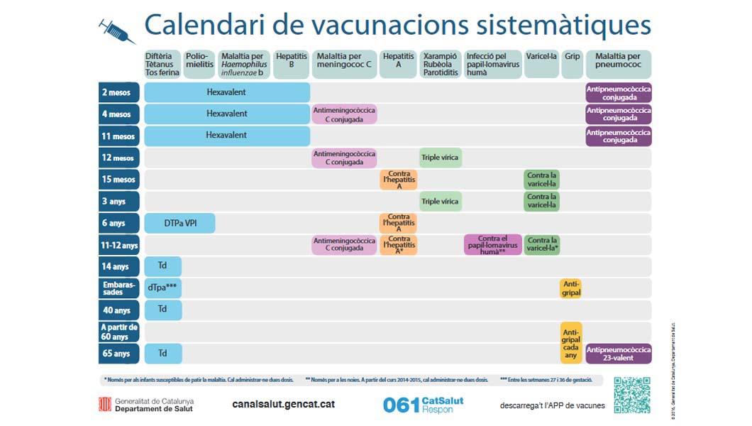 Calendari vacunal juliol 2016 - Atenció Primària Vallcarca Sant Gervasi