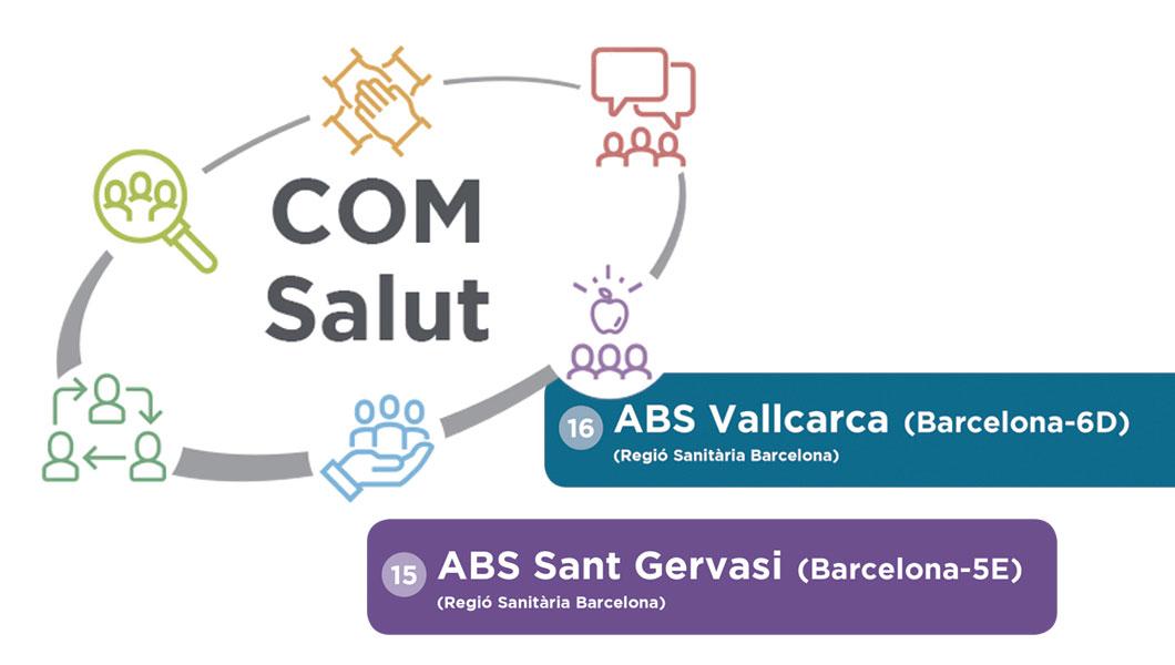 COMSalut EAP Vallcarca i Sant Gervasi