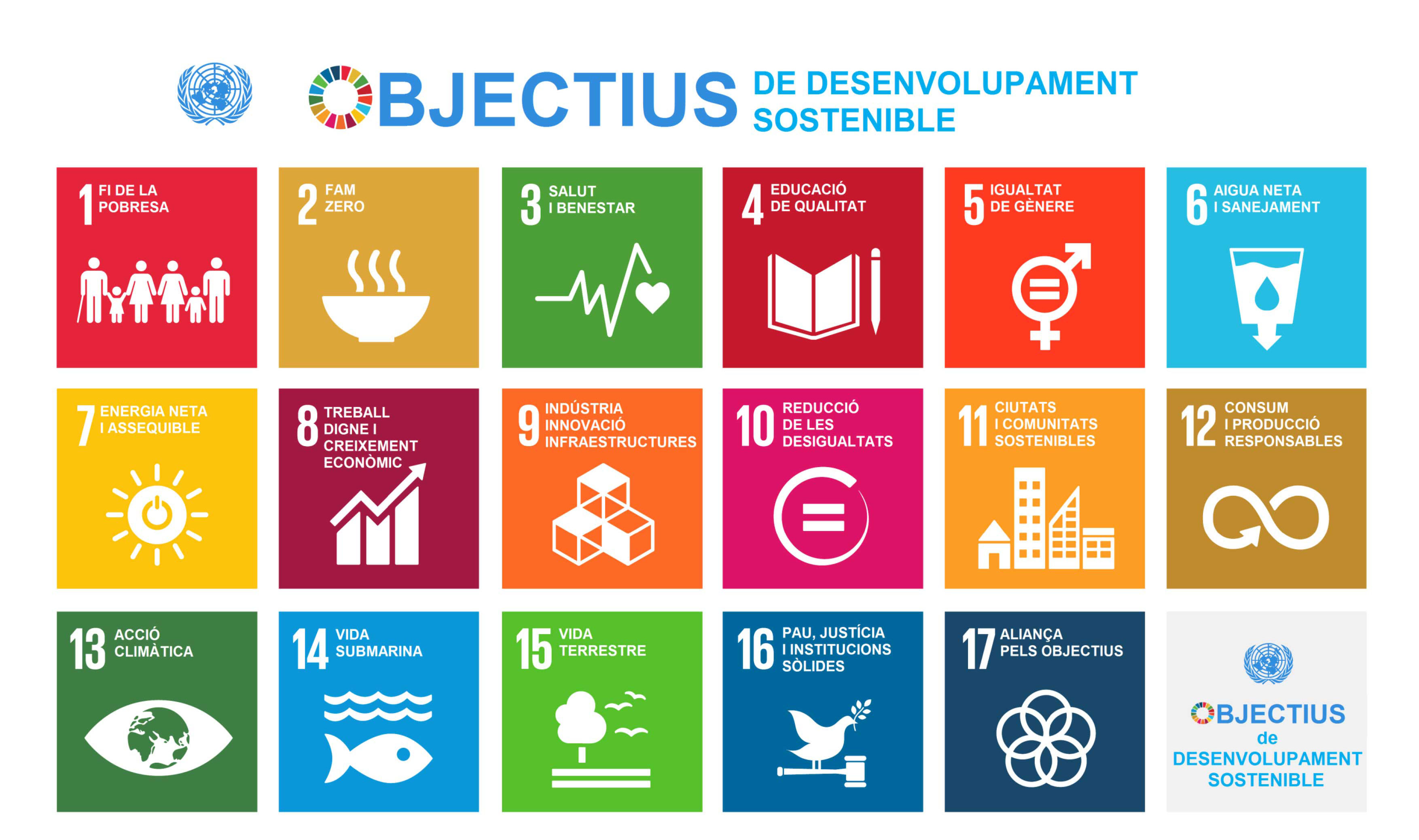 Objectius de Desenvolupament Sostenible - Atenció Primària Vallcarca-Sant Gervasi